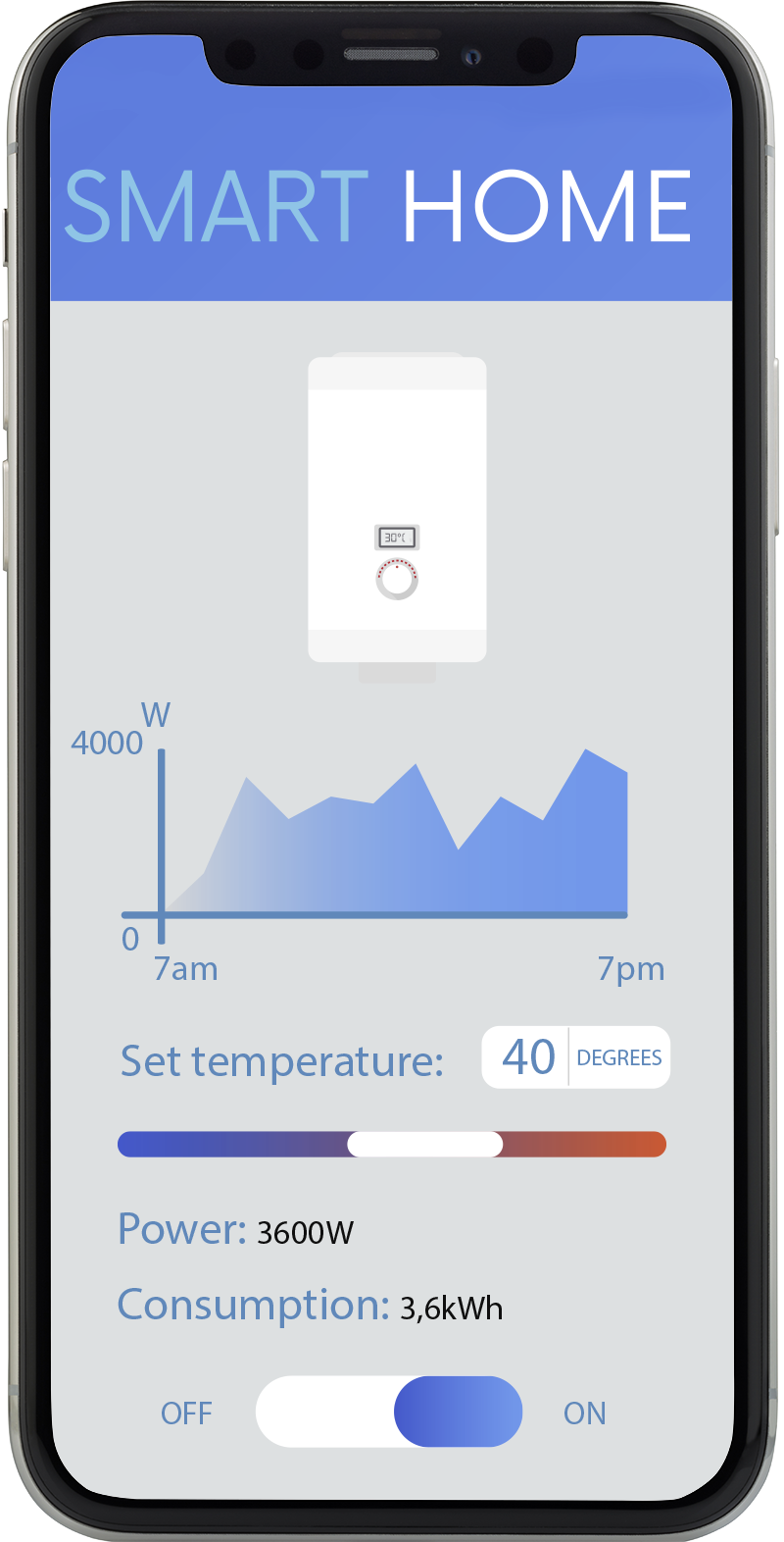 smart-water-heating-app