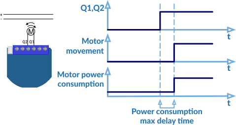 Parameter 85 - Qubino