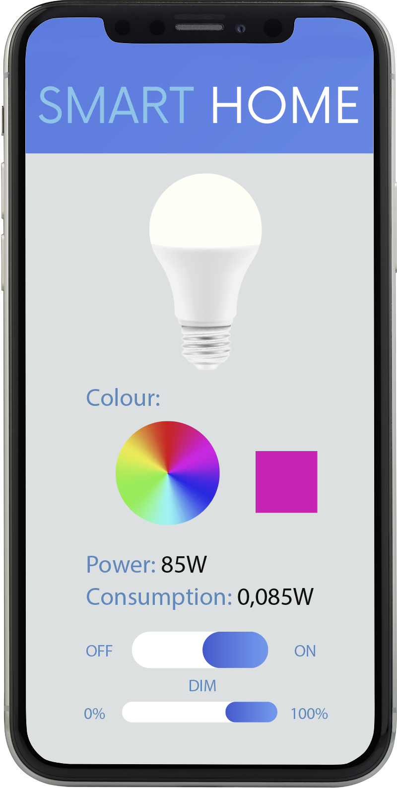 rgbw-dimmer-lights-smart-phone