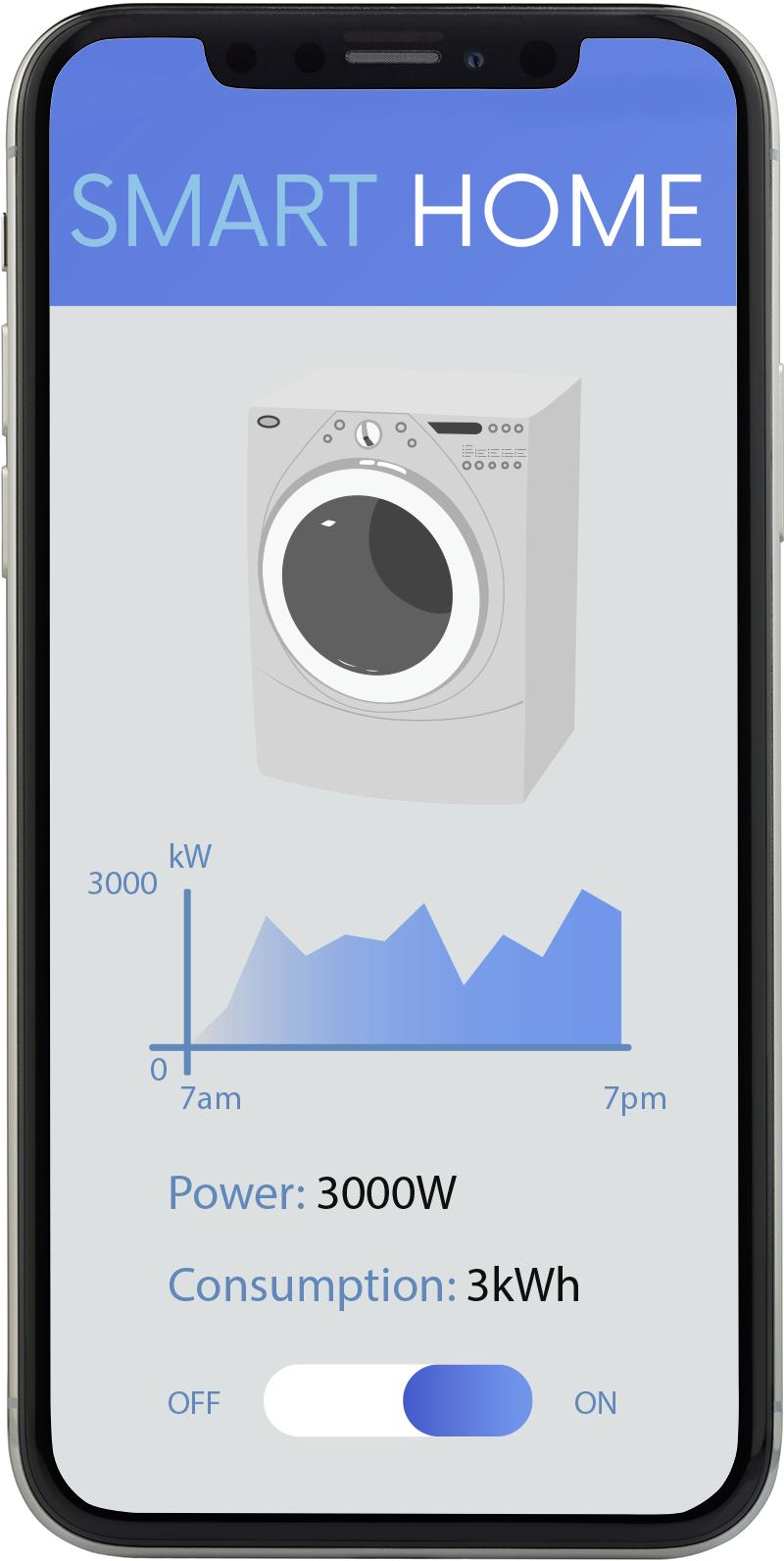 wireless-control-home-appliances