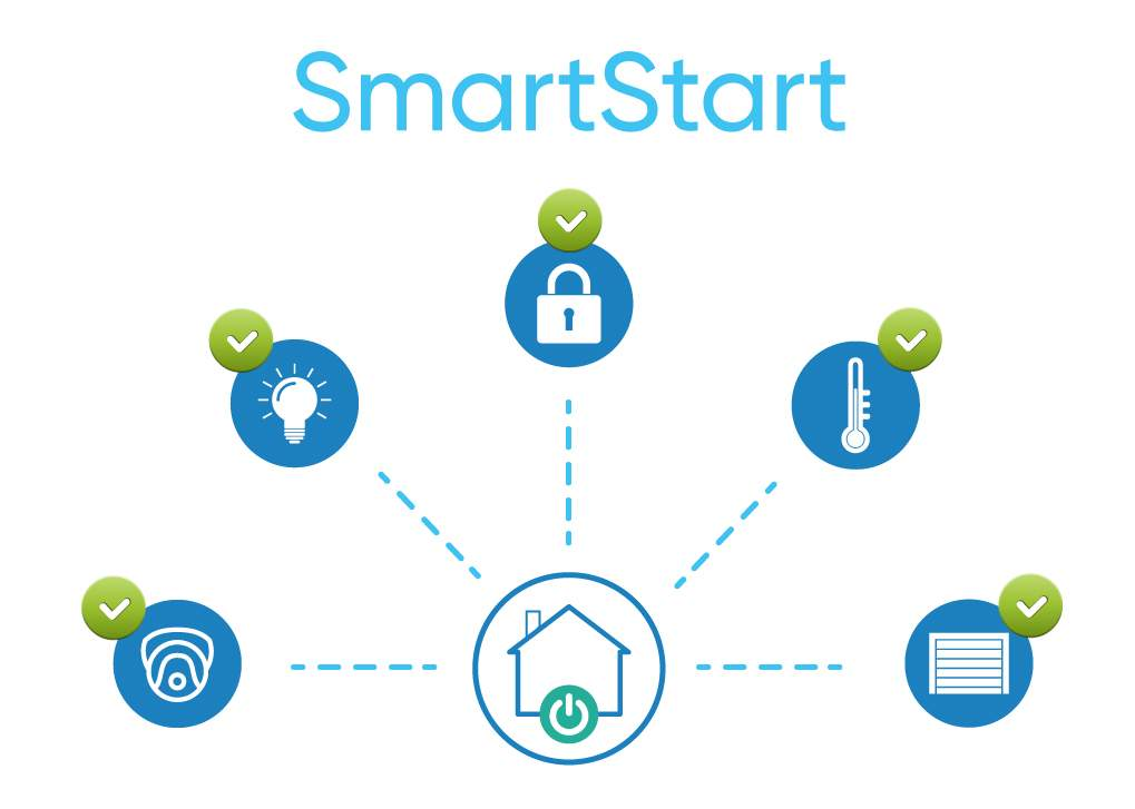 SmartStart – Making Z-Wave Both Useful And Easy To Set Up